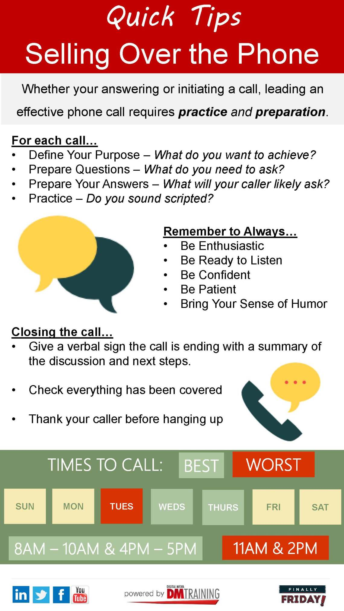 Best Practice Phone Skills