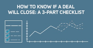 How To Know If A Deal Will Close A 3 Part Checklist