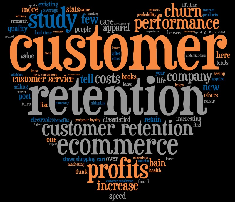 Five Customer Retention Tips for Entrepreneurs